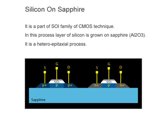 Silicon on Sapphire Technology